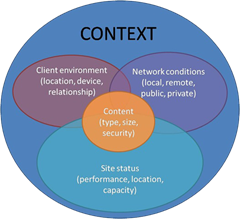 context_2 copy